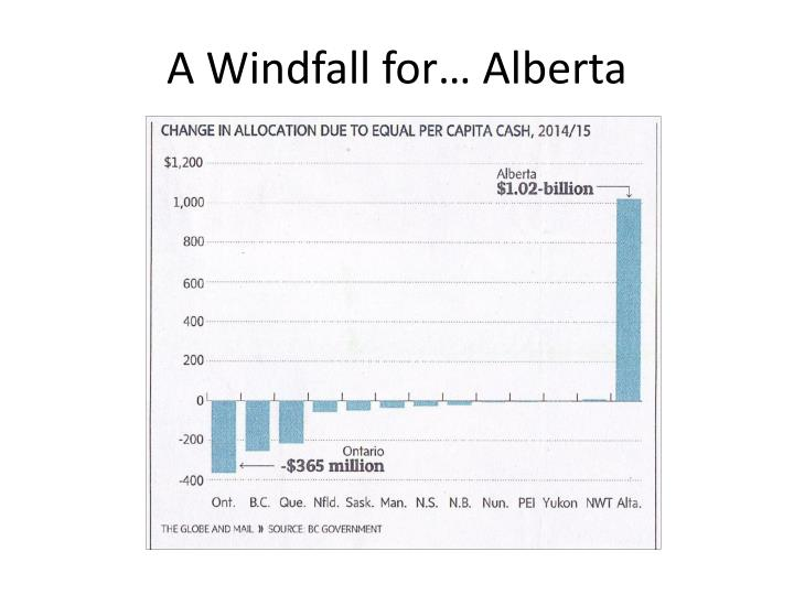 A Windfall for… Alberta