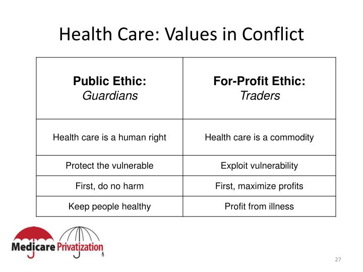Health Care: Values in Conflict