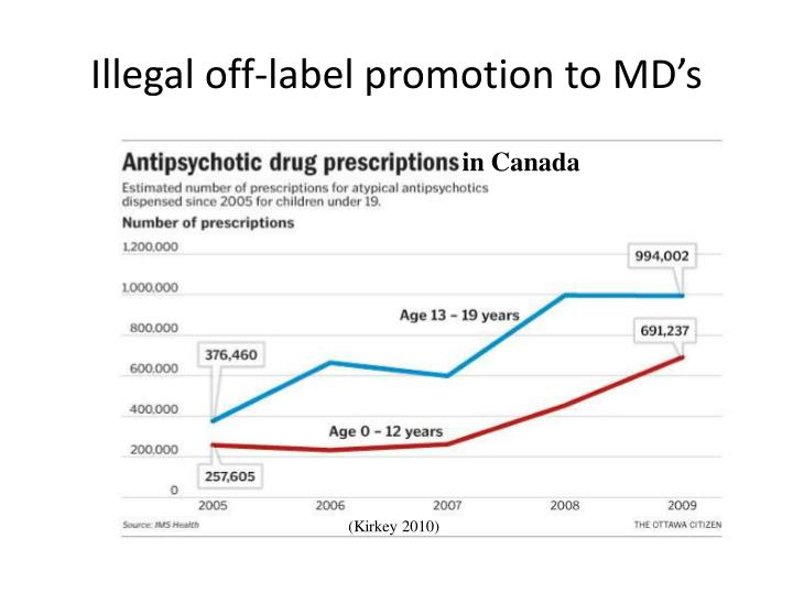 Illegal off-label promotion to MD's