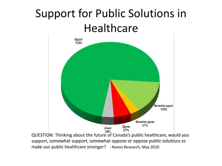 Support for Public Solutions in Healthcare