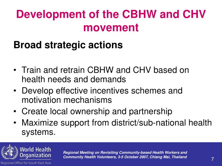 Development of the CBHW and CHV movement