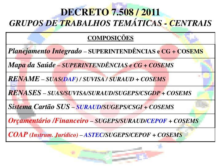 DECRETO 7.508 / 2011