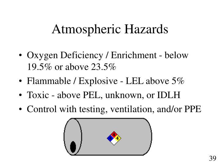 Atmospheric Hazards