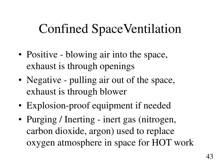 Confined SpaceVentilation
