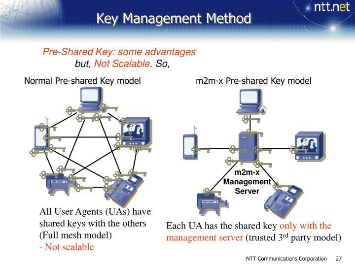 Key Management Method