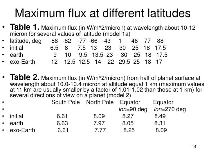 Maximum flux at different latitudes