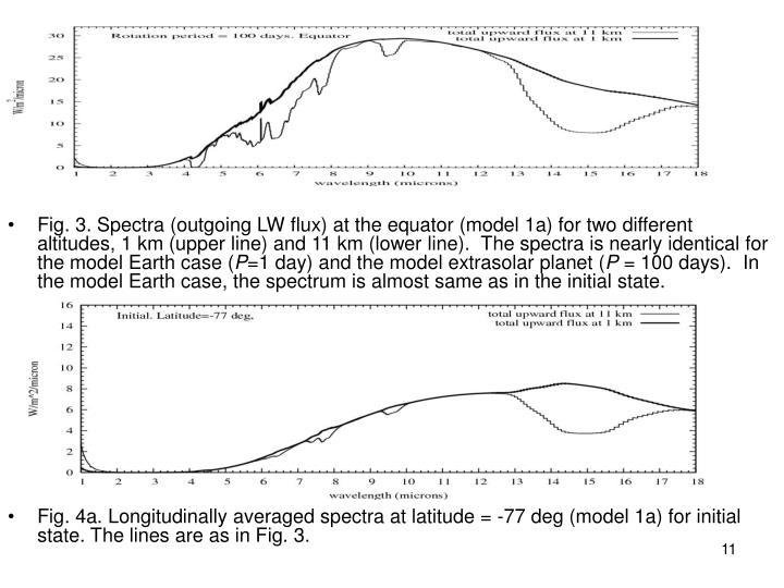 Fig. 3. Spectra (outgoing LW flux) at the equator (model 1a) for two different altitudes, 1 km (upper line) and 11 km (lower line).  The spectra is nearly identical for the model Earth case (