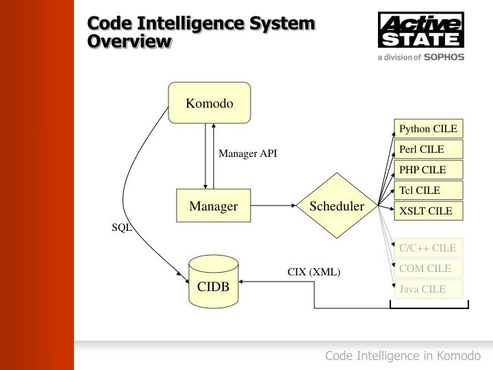 Code Intelligence System Overview