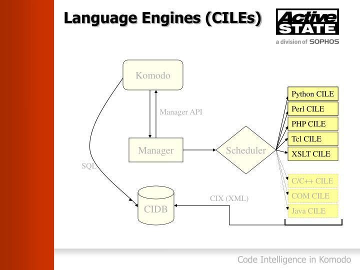 Language Engines (CILEs)