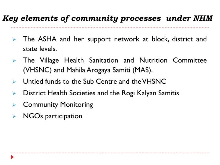 Key elements of community processes under nhm