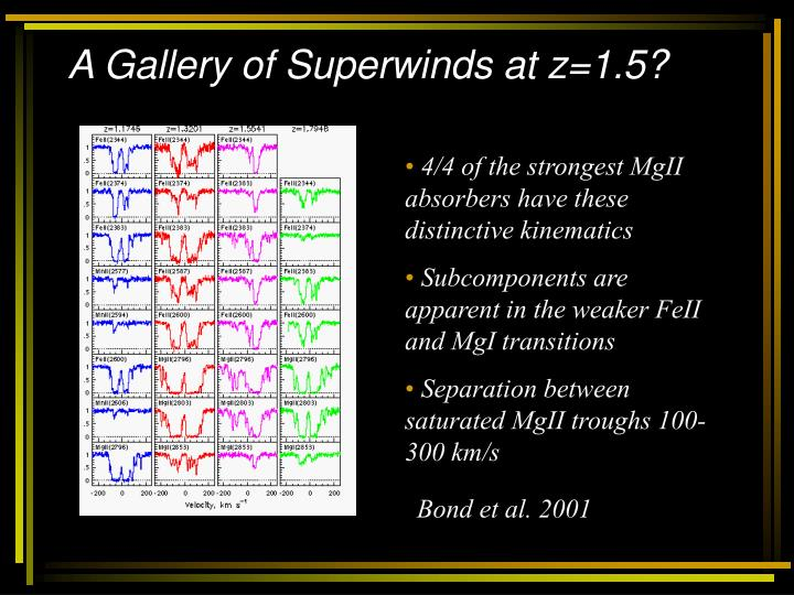 A Gallery of Superwinds at z=1.5?