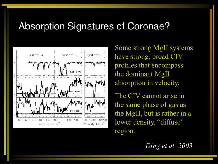 Absorption Signatures of Coronae?