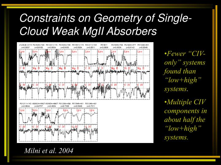 Constraints on Geometry of Single-Cloud Weak MgII Absorbers