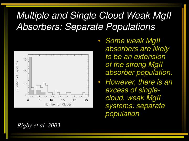 Multiple and Single Cloud Weak MgII Absorbers: Separate Populations