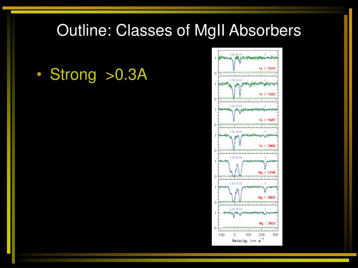 Outline: Classes of MgII Absorbers
