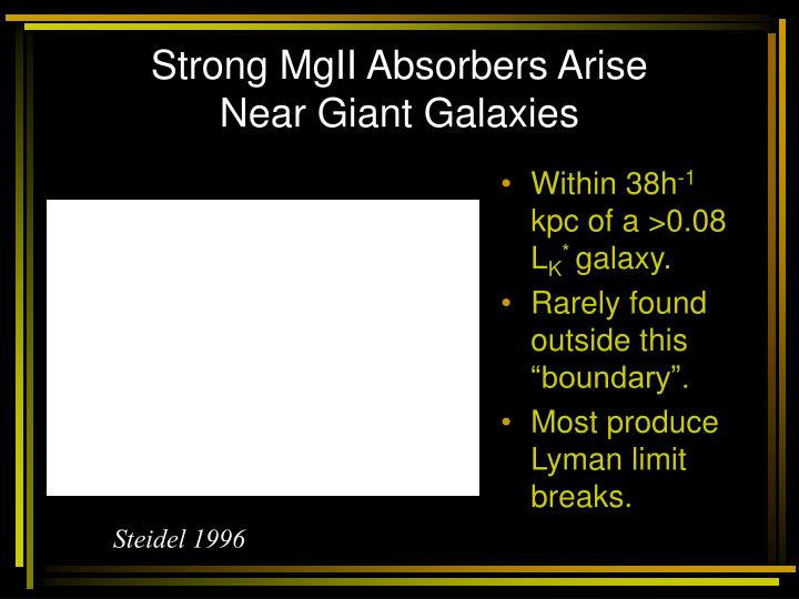Strong MgII Absorbers Arise