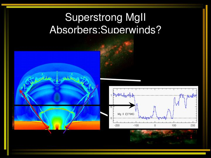 Superstrong MgII Absorbers:Superwinds?