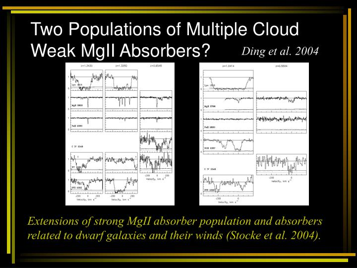 Two Populations of Multiple Cloud Weak MgII Absorbers?