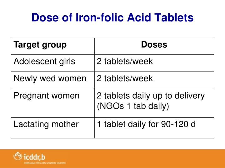 Dose of Iron-folic Acid Tablets