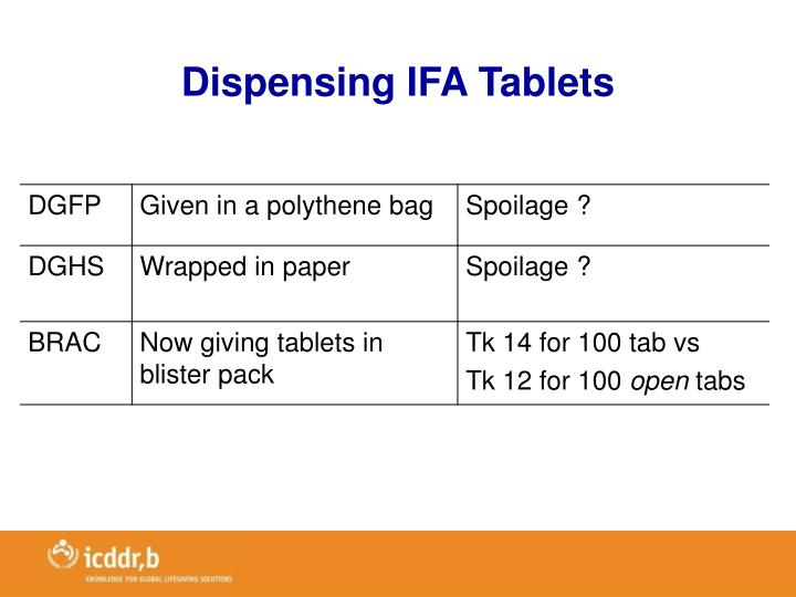 Dispensing IFA Tablets