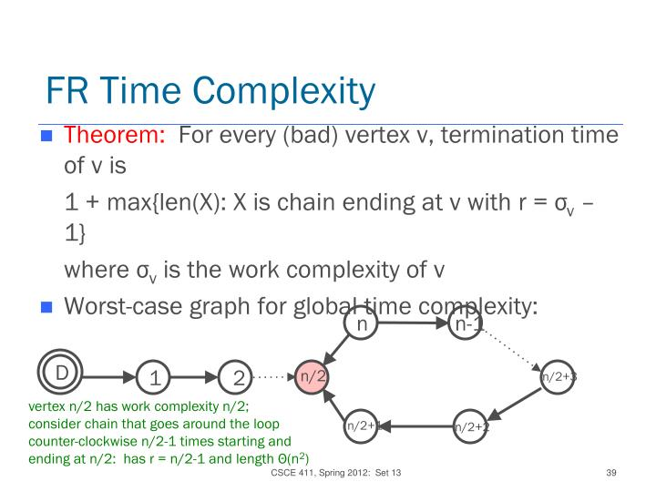 FR Time Complexity