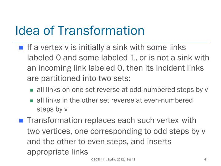 Idea of Transformation