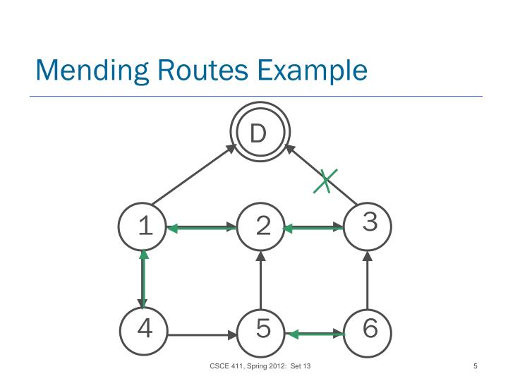 Mending Routes Example