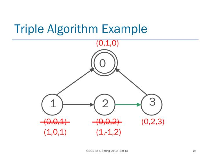 Triple Algorithm Example