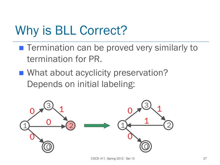 Why is BLL Correct?