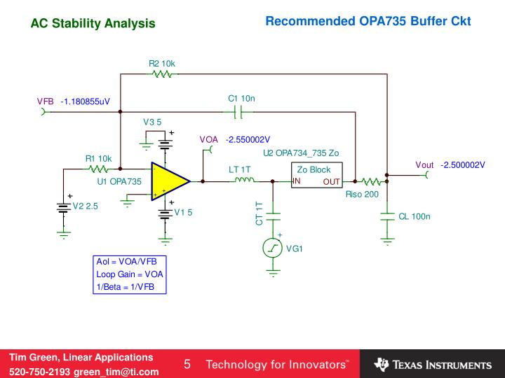 AC Stability Analysis