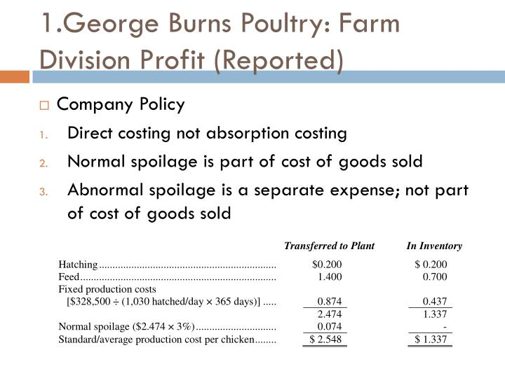 1.George Burns Poultry: Farm Division Profit (Reported)