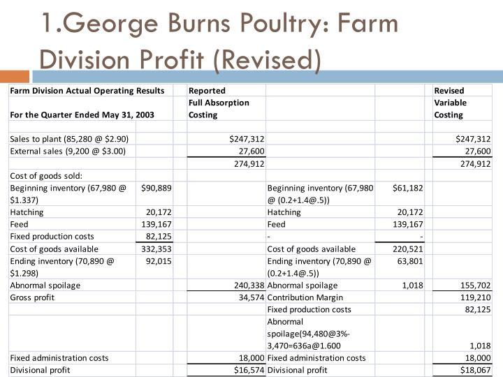 1.George Burns Poultry: Farm Division Profit (Revised)