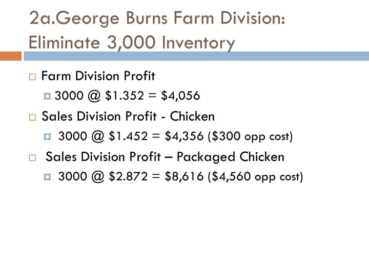 2a.George Burns Farm Division: Eliminate 3,000 Inventory