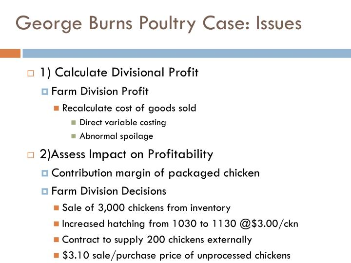 George Burns Poultry Case: Issues