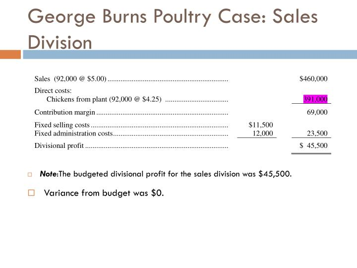 George Burns Poultry Case: Sales Division