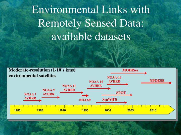 Environmental Links with