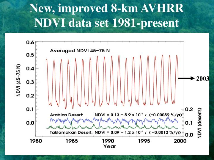 New, improved 8-km AVHRR NDVI data set 1981-present