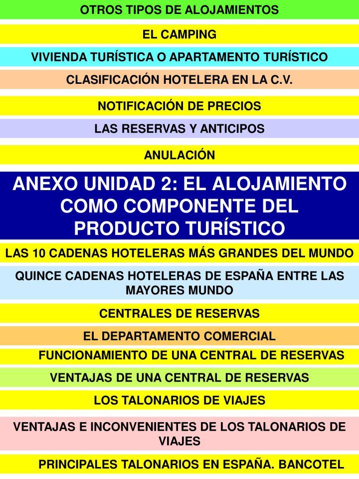 OTROS TIPOS DE ALOJAMIENTOS