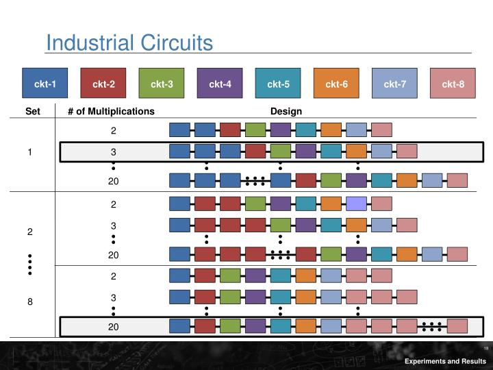 Industrial Circuits