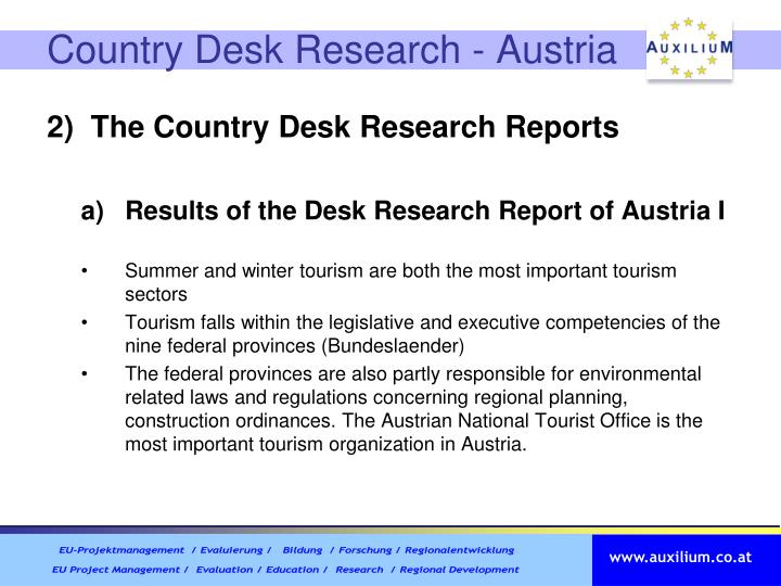Country Desk Research - Austria
