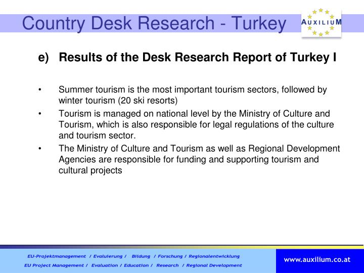 Country Desk Research - Turkey