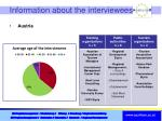 information about the interviewees