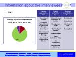 information about the interviewees1