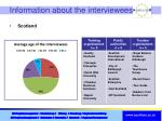 information about the interviewees2