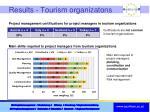 results tourism organizatons1