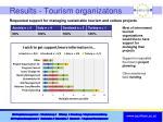 results tourism organizatons2