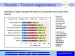 results tourism organizatons3