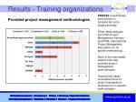 results training organizations