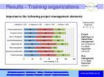 results training organizations1