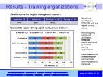 results training organizations2